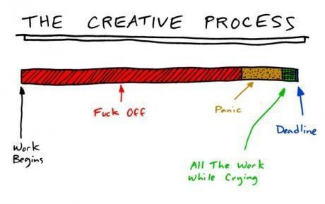 Workin process